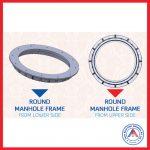manhole frame